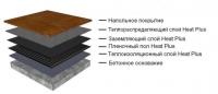 Теплораспределяющий  базальтовый слой  E-STONE HEAT PLUS